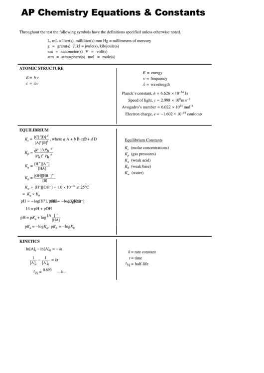 top ap chemistry formula sheets free to download in pdf