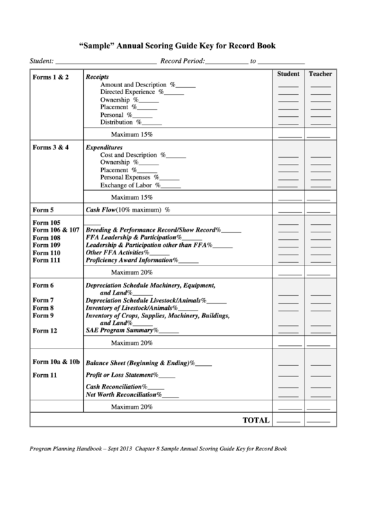 354 Scoring Sheets free to download in PDF