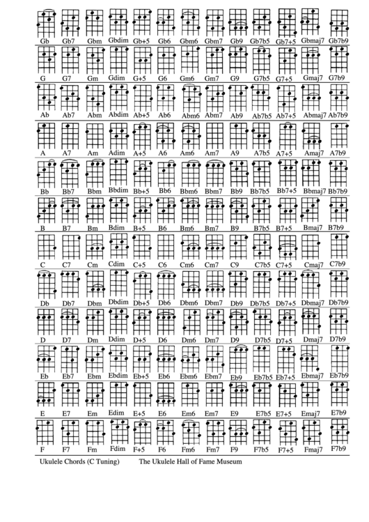 Ukulele Chord Chart C Tuning Printable Pdf Download