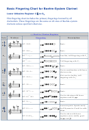 Basic Fingering Chart For Boehm-system Clarinet