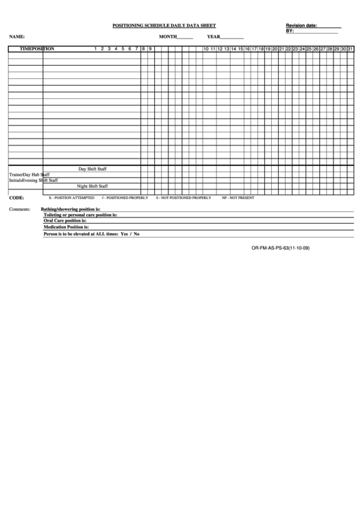 Positioning Schedule Daily Data Sheet