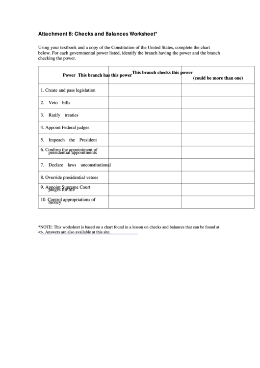 Attachment B: Checks And Balances Worksheet