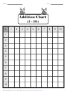Addition Chart (1 - 10) With Answer Key