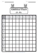 Addition Chart (1 - 9) With Answer Key
