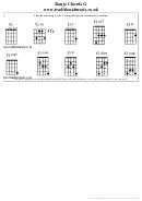 5 String Banjo Chords In Standard G Tuning
