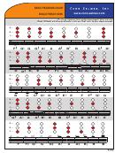 Basic Fingering Chart Single French Horn