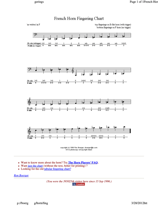 French Horn Fingering Chart Printable pdf
