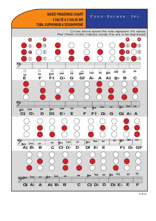 Basic Chart 4 Valve 3 Bb Tuba Euphonium