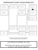 Prerequisite Chart For Mathematics