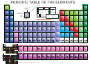 Periodic Table Of The Elements - Colorful