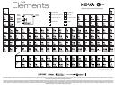Periodic Table Of The Elements Chart - Black And White Version