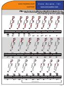 Basic Fingering Chart Saxophone