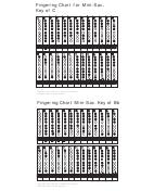 Fingering Chart For Mini-sax, Key Of C