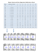 Major Scale And Key Signature Reference Chart