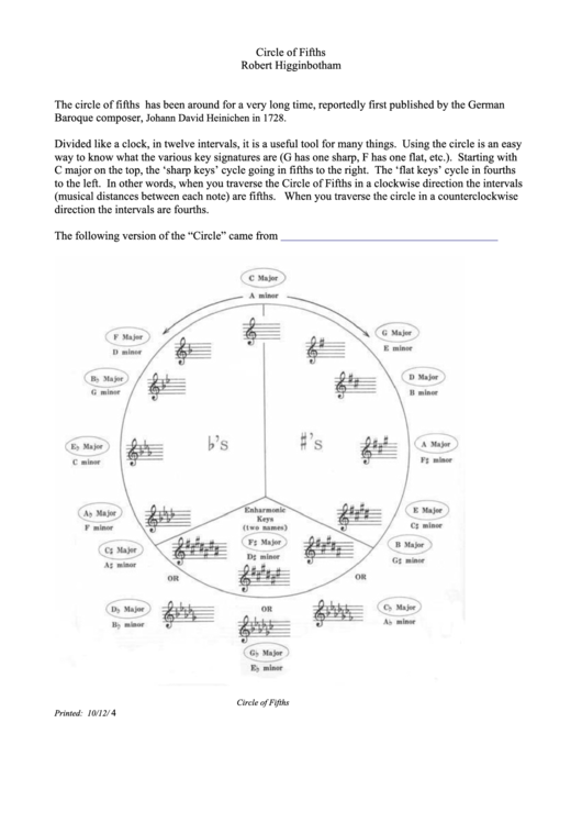 photo about Printable Circle of Fifths referred to as Circle Of Fifths Robert Higginbotham printable pdf down load