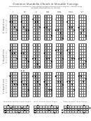 Common Mandolin Chords In Movable Voicings