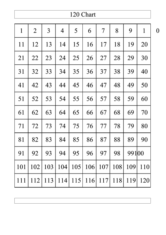 photograph relating to Printable 120 Chart referred to as 120 Chart Template printable pdf down load