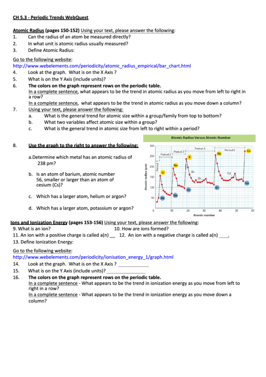 Periodic Trends Webquest