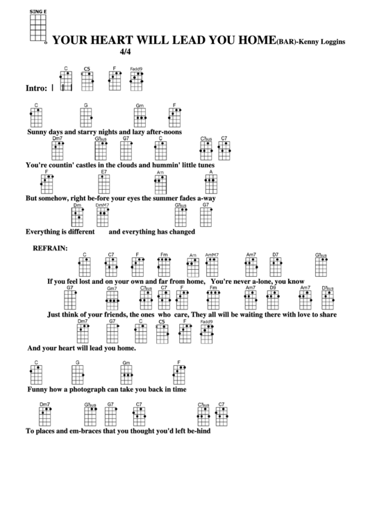 Nice Everything Has Changed Chords Frieze - Basic Guitar Chords For ...