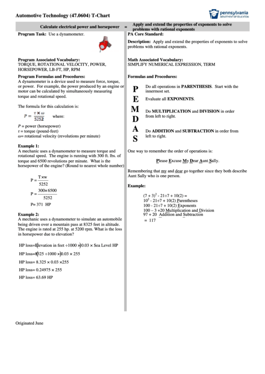 Automotive Technology - Number And Quantity Dynamometer Printable pdf