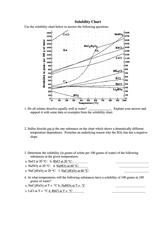 Solubility Chart Questions printable pdf download