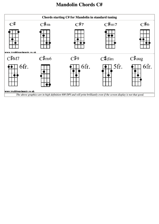 Top 11 Mandolin Chord Charts Free To Download In Pdf Format