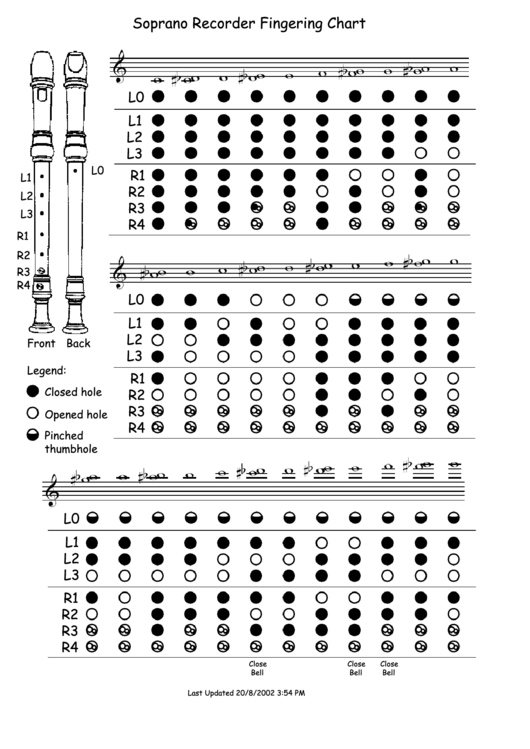 Top 43 Recorder Fingering Charts free to download in PDF format