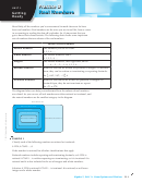 Real Numbers Worksheet Template