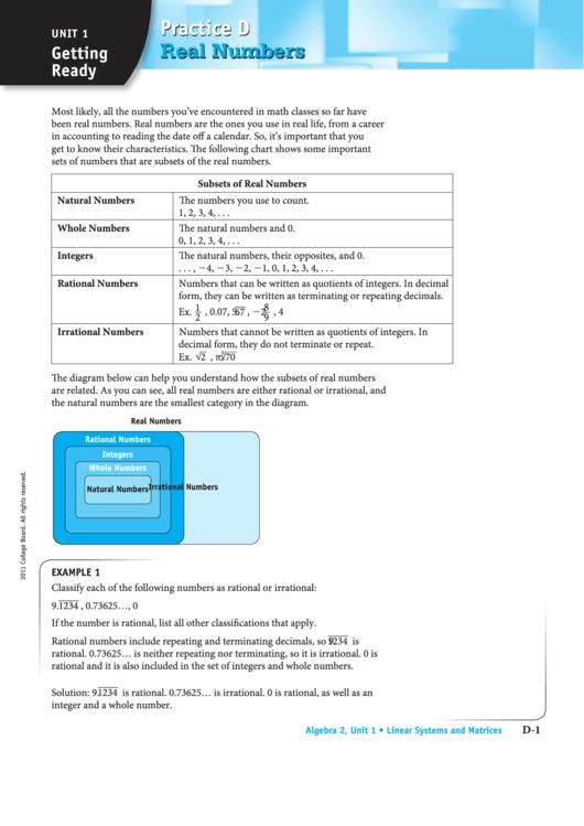 Real Numbers Worksheet Template