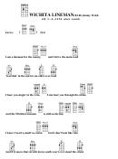 Wichita Lineman(bar)-jimmy Webb Chord Chart