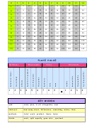 12 X 12 Multiplication Chart, Place Value Chart
