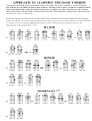 Approach To Learning The Basic Chords