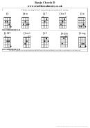 Banjo Chords D