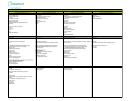 Springboard Math Ancillary Material List - The College Board