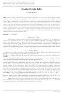Circular Periodic Table