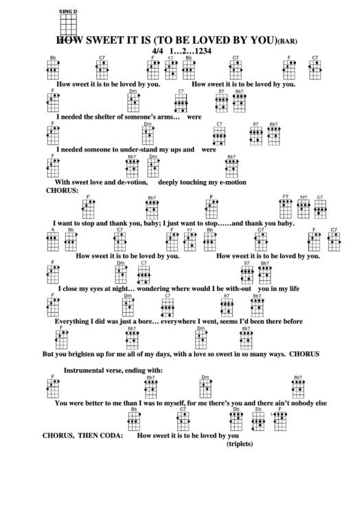 How Sweet It Is To Be Loved By Youbar Chord Chart Printable Pdf