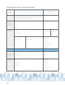 Assessment For Learning - Lesson Plan Template