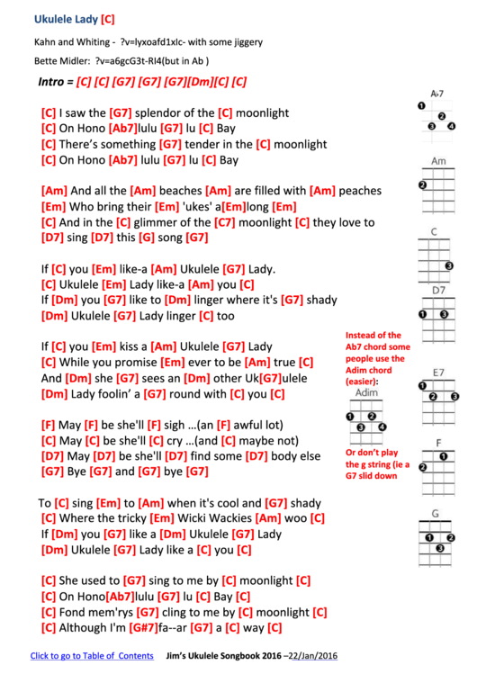 Top 7 C Ukulele Chord Charts Free To Download In Pdf Format