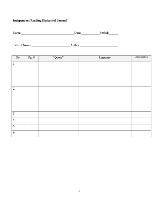 Independent Reading Dialectical Journal Template Printable Pdf Download