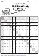 Addition Chart (1 - 12)