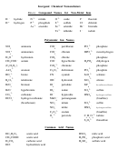 Inorganic Chemical Nomenclature Chart