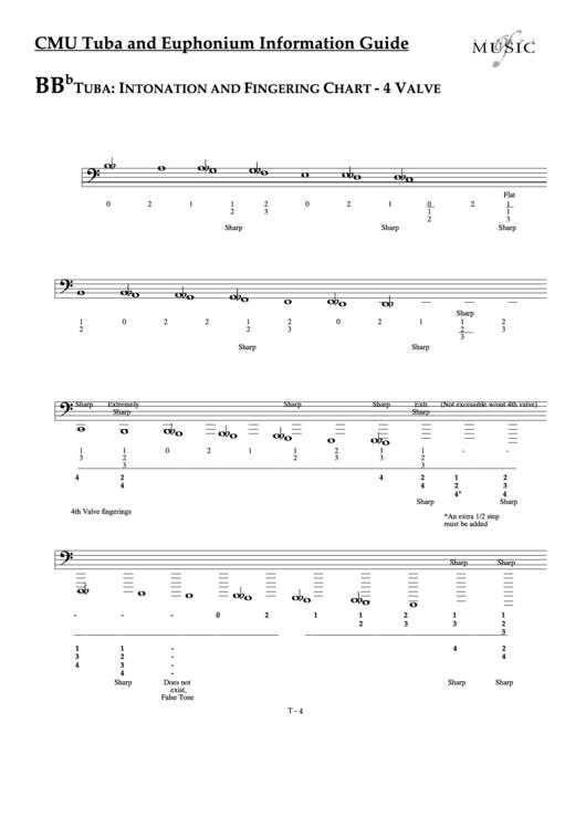 Tuba Finger Chart 4 Valve Bb - bedowntowndaytona.com