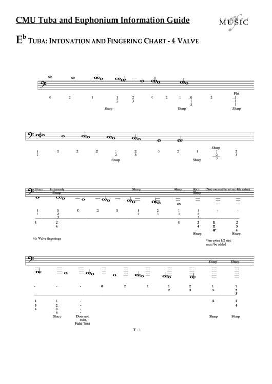 Eb tuba finger chart 3 valve.