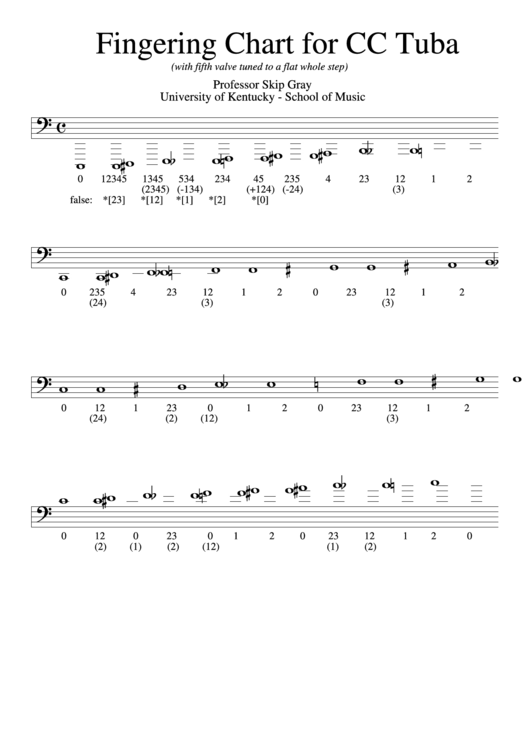 Fingering Chart For Cc Tuba Printable Pdf Download
