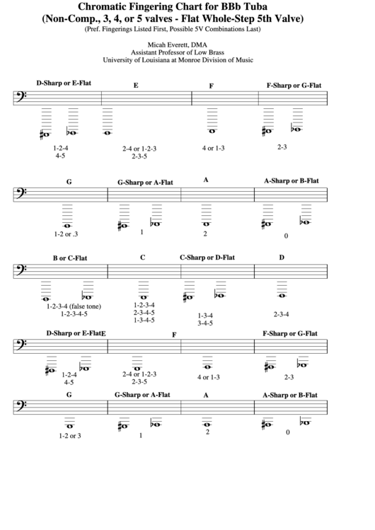 C tuba fingering chart.
