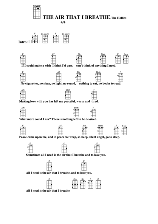 Awesome Breathe Chords Pictures - Beginner Guitar Piano Chords ...