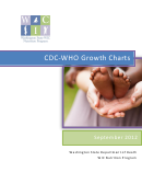 Cdc Who Growth Charts