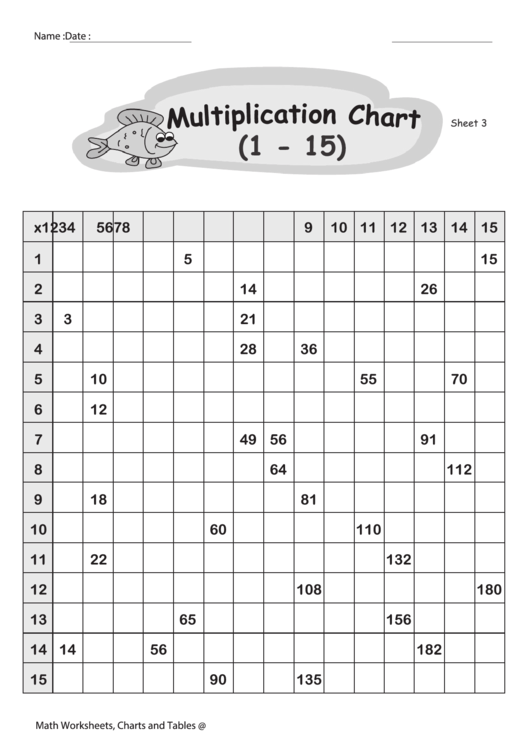 15 X 15 Times Table Chart