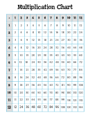 12 X 12 Multiplication Chart With Shaded Top And Side Rows
