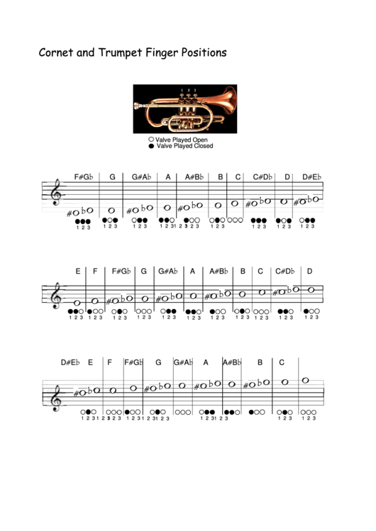 Cornet And Trumpet Finger Positions